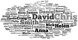 Image showing the names of my Facebook friends